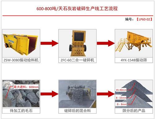 日产600-800吨生产线二