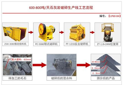 日产600-800吨方案四