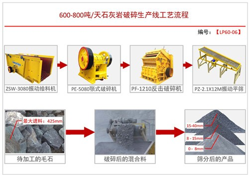 日产600-800吨方案六