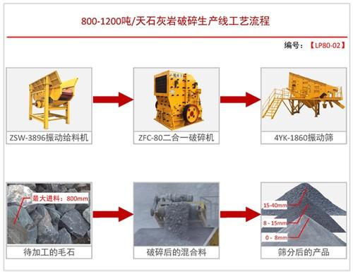 日产800-1200吨方案二
