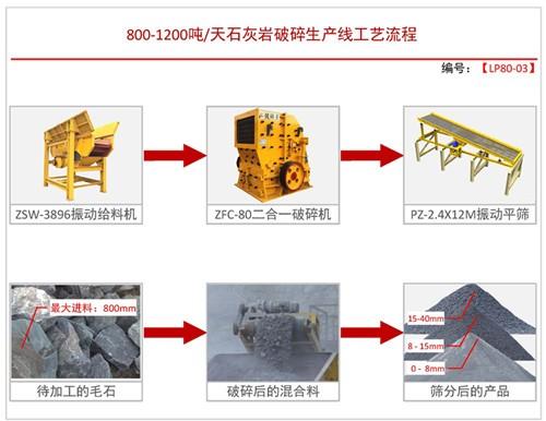 日产800-1200吨方案三