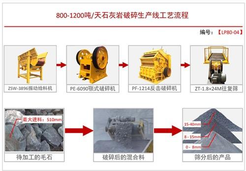 日产800-1200吨方案四