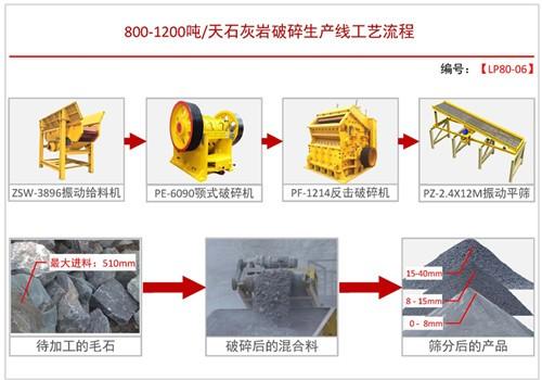 日产800-1200吨方案六