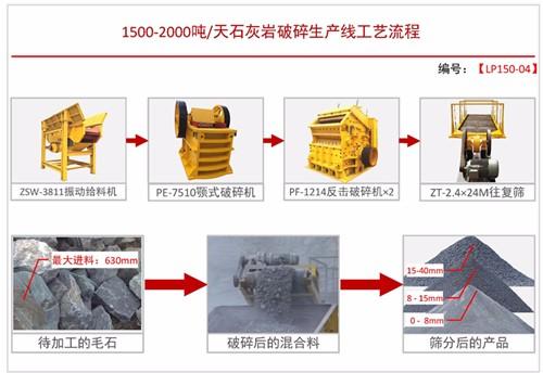 日产1500-2500吨配置方案四
