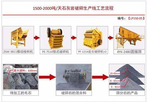 日产1500-2500吨配置方案五