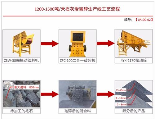 日产1200-1500吨配置方案二