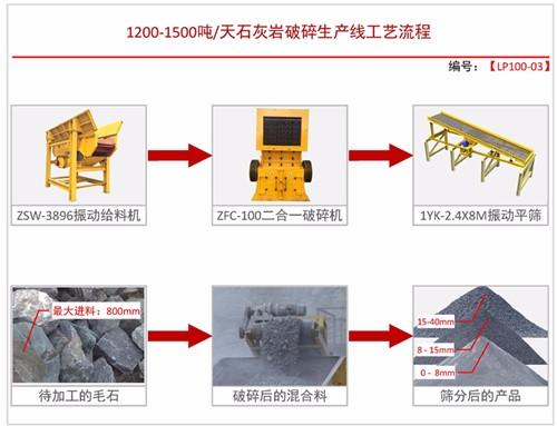 日产1200-1500吨配置方案三