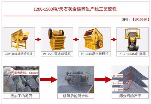 日产1200-1500吨配置方案四