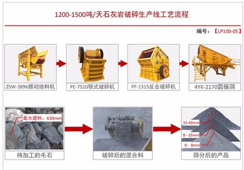 日产1200-1500吨配置方案五