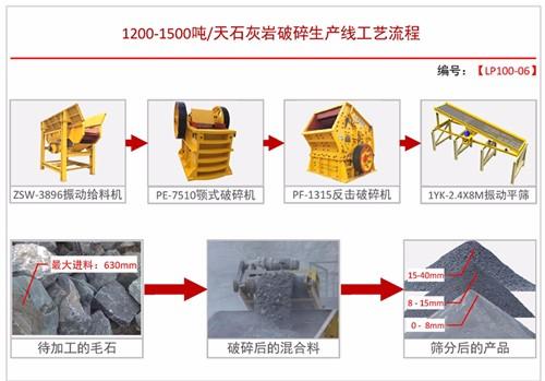 日产1200-1500吨配置方案六