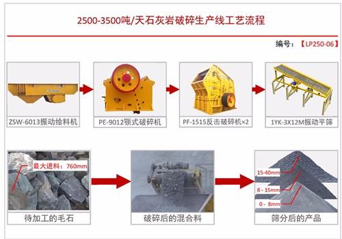 日产2500-3500吨配置方案六