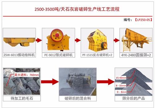 日产2500-3500吨配置方案五