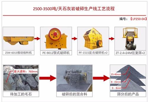 日产2500-3500吨配置方案四