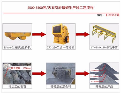 日产2500-3500吨配置方案三