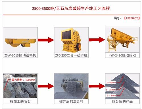 日产2500-3500吨配置方案二
